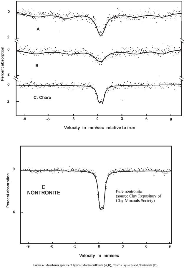 mossbauer thesis Journal of solid state chemistry 95, 204-212 (1991) mossbauer study of the hematite phase formed during synthesis of ferri-diopsides a van alboom, e de grave,+ and r e vandenberghe laboratory of magnetism, university of gent, proeftuinstraat 86, b-9000 gent, belgium received.